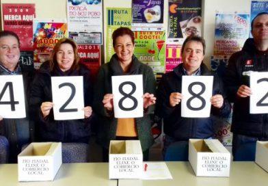 42.882 número gañador do lote 2 no sorteo do escaparate de Nadal